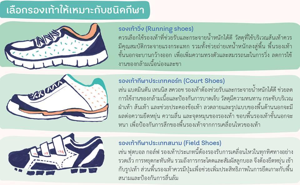 รองเท้าแบดมินตัน ราคาถูก